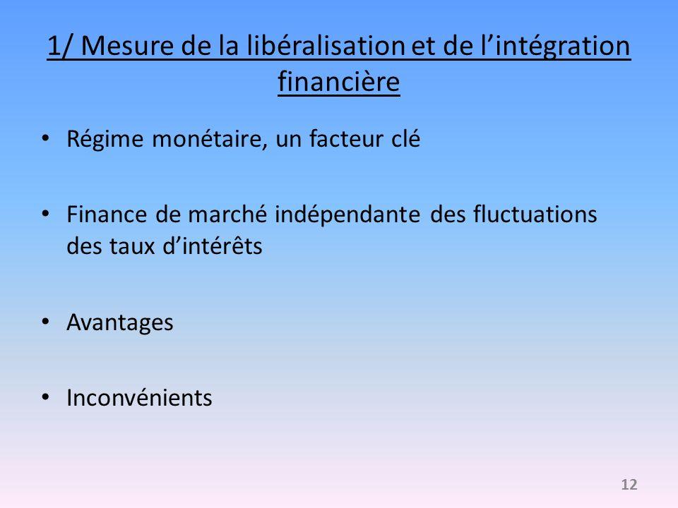 1/ Mesure de la libéralisation et de lintégration financière Régime monétaire, un facteur clé Finance de marché indépendante des fluctuations des taux
