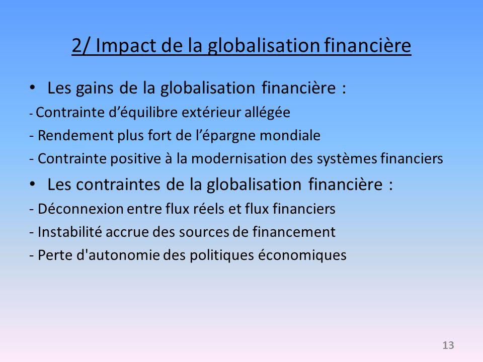 2/ Impact de la globalisation financière Les gains de la globalisation financière : - Contrainte déquilibre extérieur allégée - Rendement plus fort de
