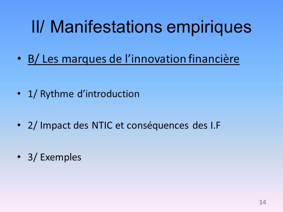 II/ Manifestations empiriques B/ Les marques de linnovation financière 1/ Rythme dintroduction 2/ Impact des NTIC et conséquences des I.F 3/ Exemples