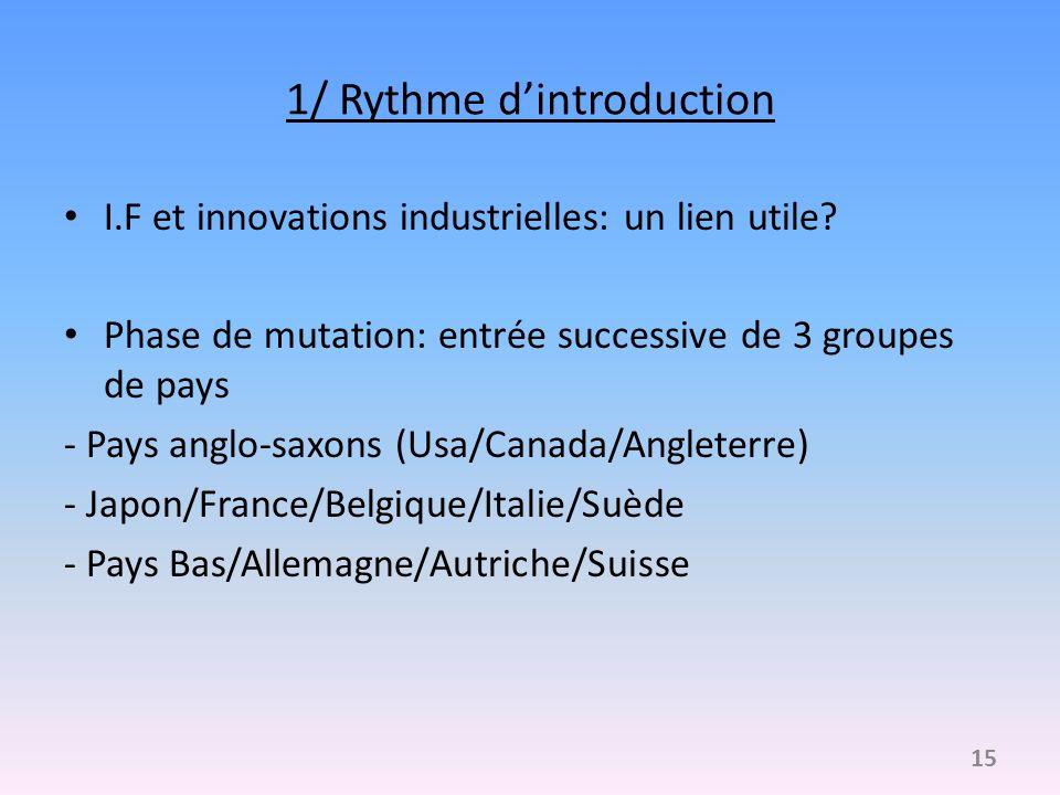 1/ Rythme dintroduction I.F et innovations industrielles: un lien utile? Phase de mutation: entrée successive de 3 groupes de pays - Pays anglo-saxons