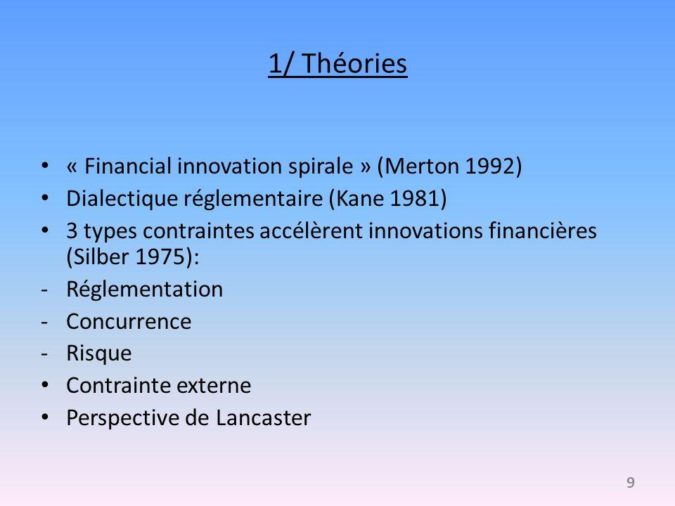 1/ Théories « Financial innovation spirale » (Merton 1992) Dialectique réglementaire (Kane 1981) 3 types contraintes accélèrent innovations financières (Silber 1975): -Réglementation -Concurrence -Risque Contrainte externe Perspective de Lancaster 9