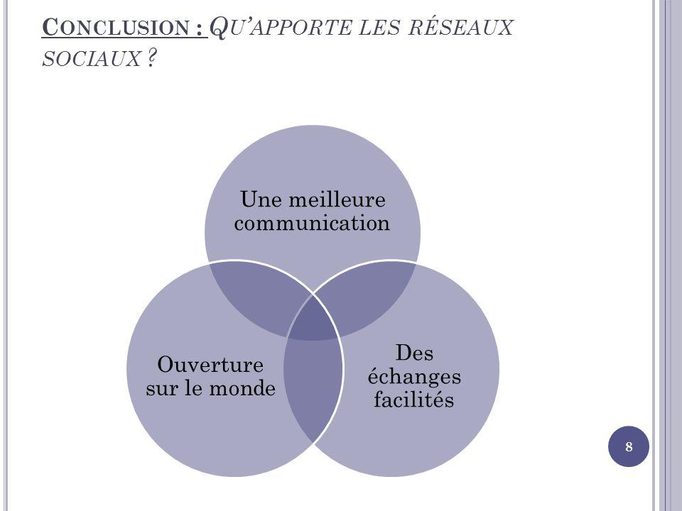 C ONCLUSION : Q U APPORTE LES RÉSEAUX SOCIAUX ? 8 Une meilleure communication Des échanges facilités Ouverture sur le monde