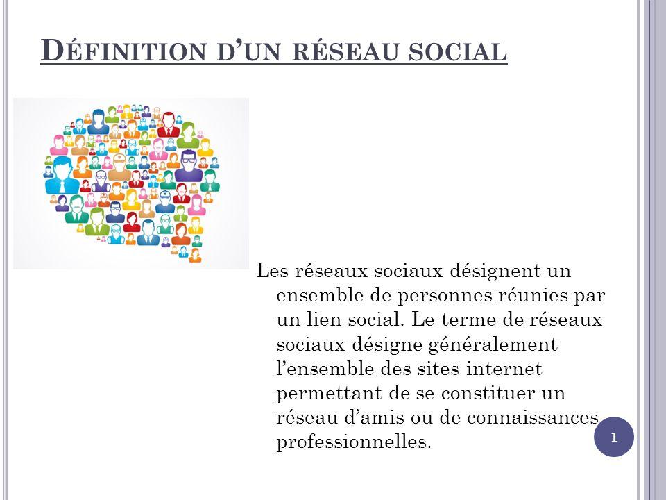 D ÉFINITION D UN RÉSEAU SOCIAL Les réseaux sociaux désignent un ensemble de personnes réunies par un lien social. Le terme de réseaux sociaux désigne