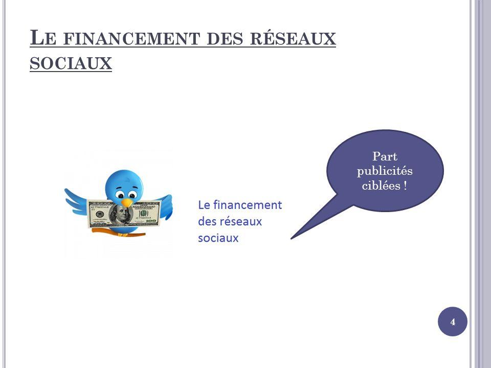 L E FINANCEMENT DES RÉSEAUX SOCIAUX Part publicités ciblées ! 4