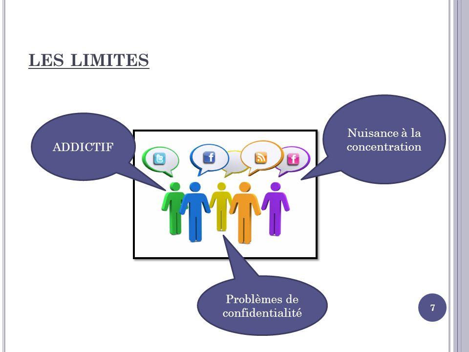 LES LIMITES ADDICTIF Nuisance à la concentration Problèmes de confidentialité 7