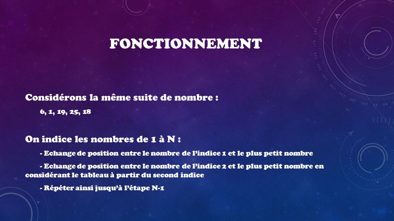 FONCTIONNEMENT Considérons la même suite de nombre : 6, 1, 19, 25, 18 On indice les nombres de 1 à N : - Echange de position entre le nombre de lindic