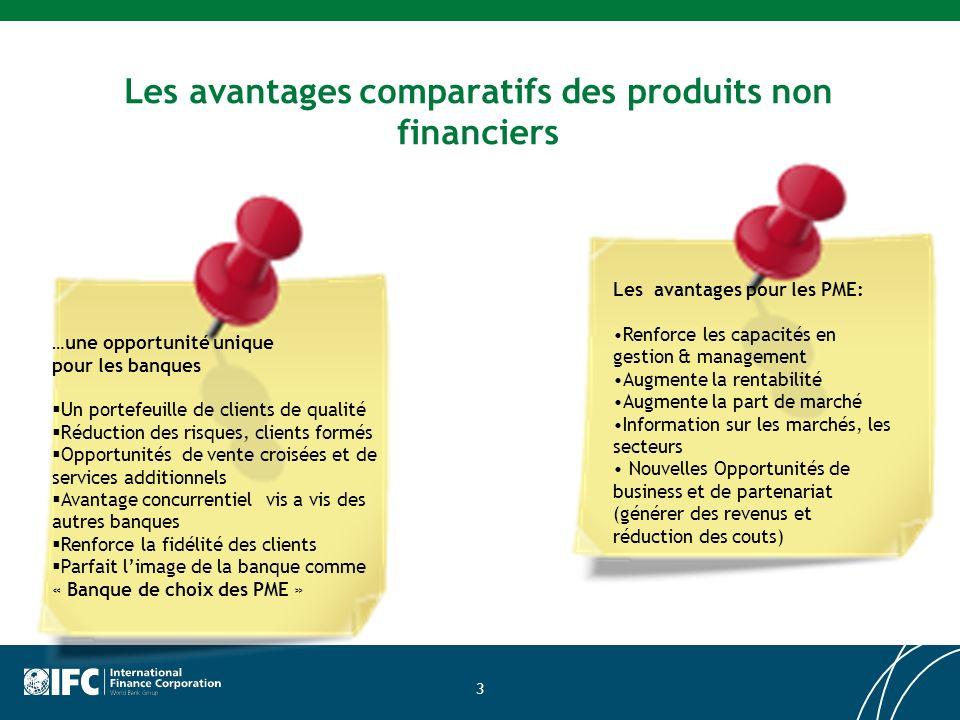 3 Les avantages comparatifs des produits non financiers … une opportunité unique pour les banques Un portefeuille de clients de qualité Réduction des