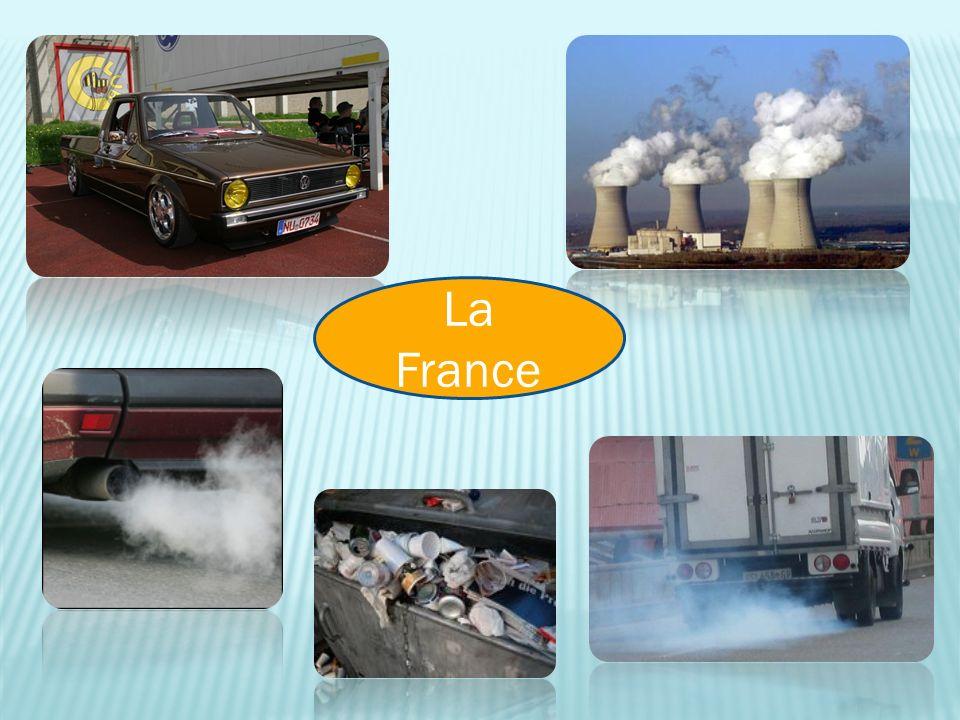 Proche de 50% en France grace à lénergie nucléaire Mais aussi une dépendence, comme la situation au Japon La totalité de luranium est importée, même sil coût seulement 5% du produit final En Allemagne, cest plus facile de sortie de lénergie nucléaire