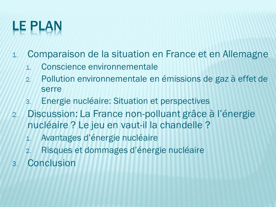 1. Comparaison de la situation en France et en Allemagne 1.