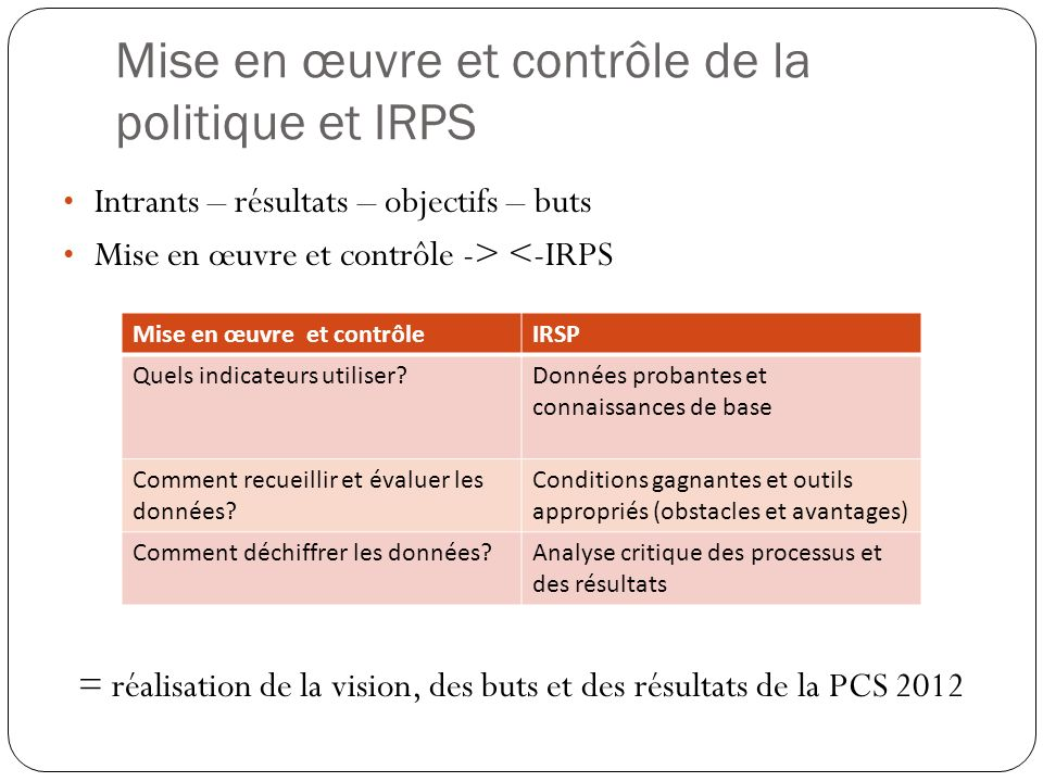 Mise en œuvre et contrôle de la politique et IRPS Intrants – résultats – objectifs – buts Mise en œuvre et contrôle -> <-IRPS = réalisation de la vision, des buts et des résultats de la PCS 2012 Mise en œuvre et contrôleIRSP Quels indicateurs utiliser Données probantes et connaissances de base Comment recueillir et évaluer les données.