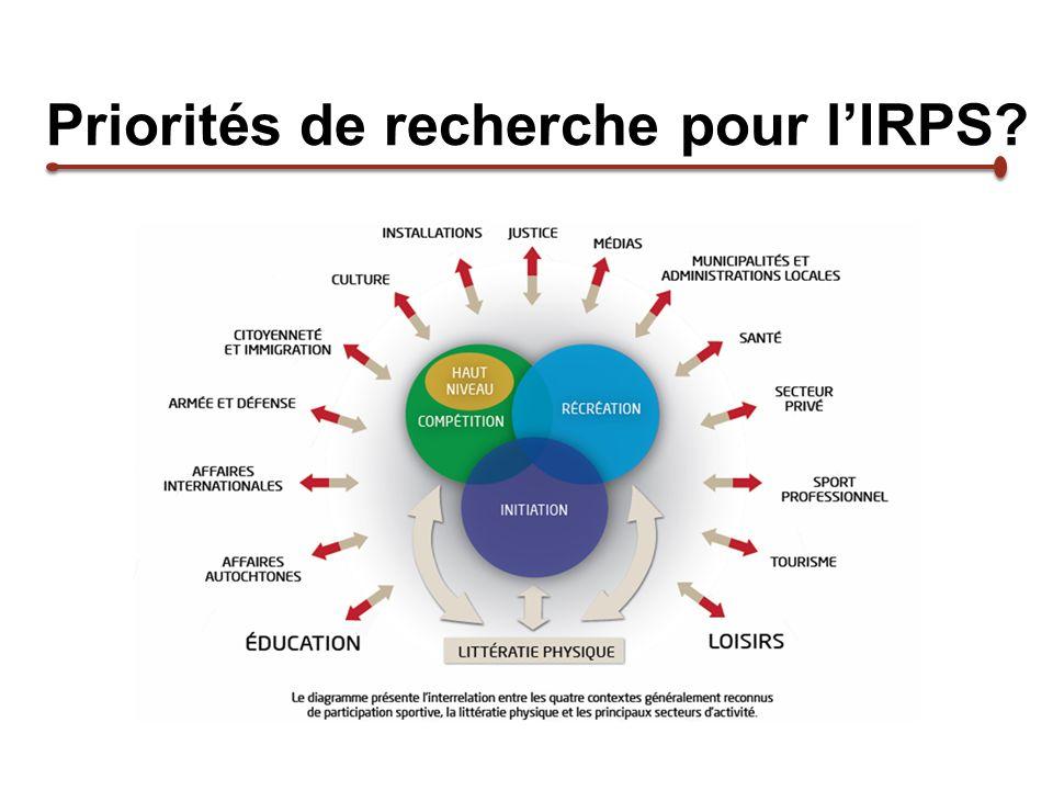 Priorités de recherche pour lIRPS?
