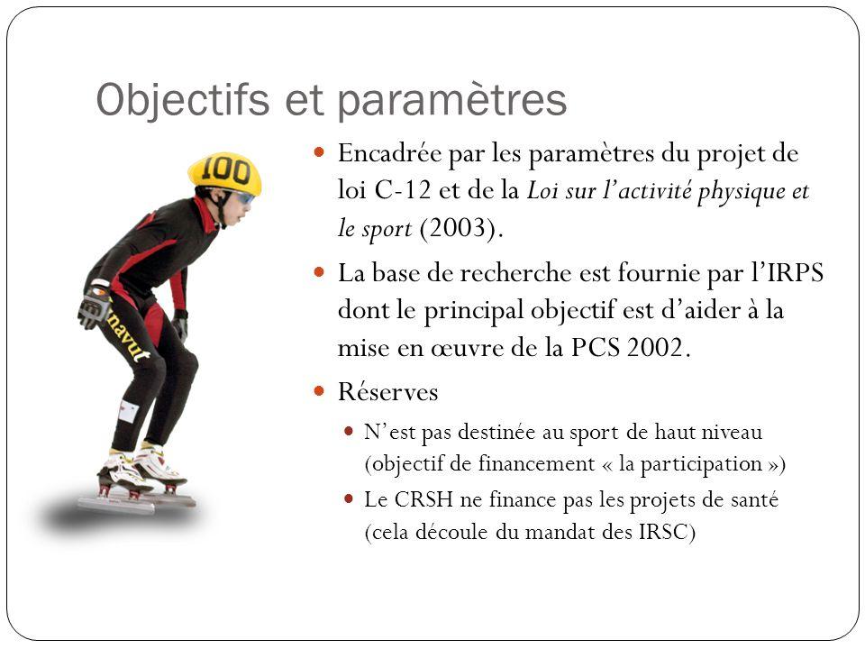 Objectifs et paramètres Encadrée par les paramètres du projet de loi C-12 et de la Loi sur lactivité physique et le sport (2003).