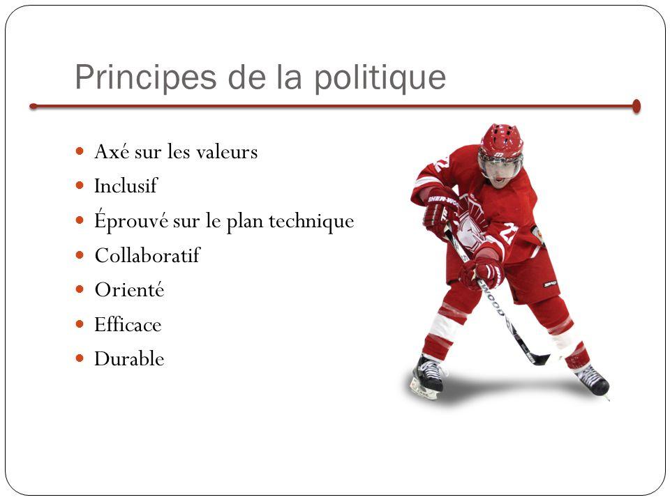 La Politique a pour cadre léventail complet des pratiques sportives au Canada.