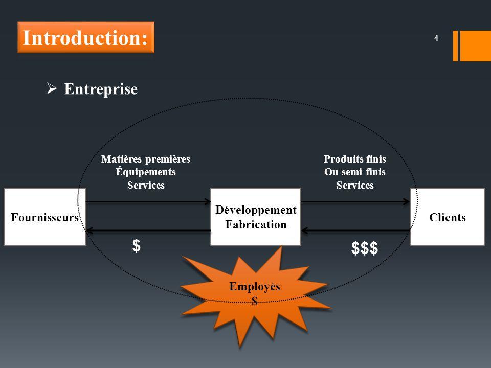 4 Entreprise Fournisseurs Développement Fabrication Clients Employés $ Matières premières Équipements Services Produits finis Ou semi-finis Services $
