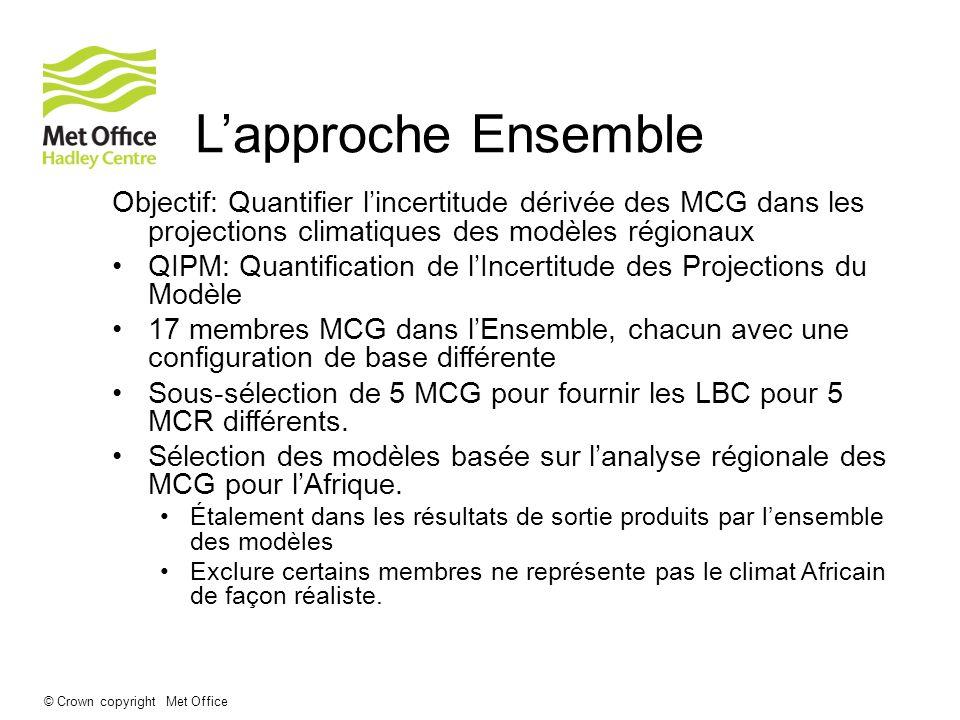 © Crown copyright Met Office Lapproche Ensemble Objectif: Quantifier lincertitude dérivée des MCG dans les projections climatiques des modèles régiona