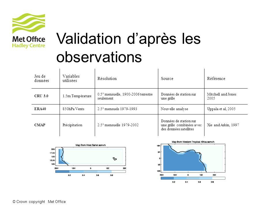 © Crown copyright Met Office Validation daprès les observations Jeu de données Variables utilisées RésolutionSourceRéférence CRU 3.01.5m Température 0