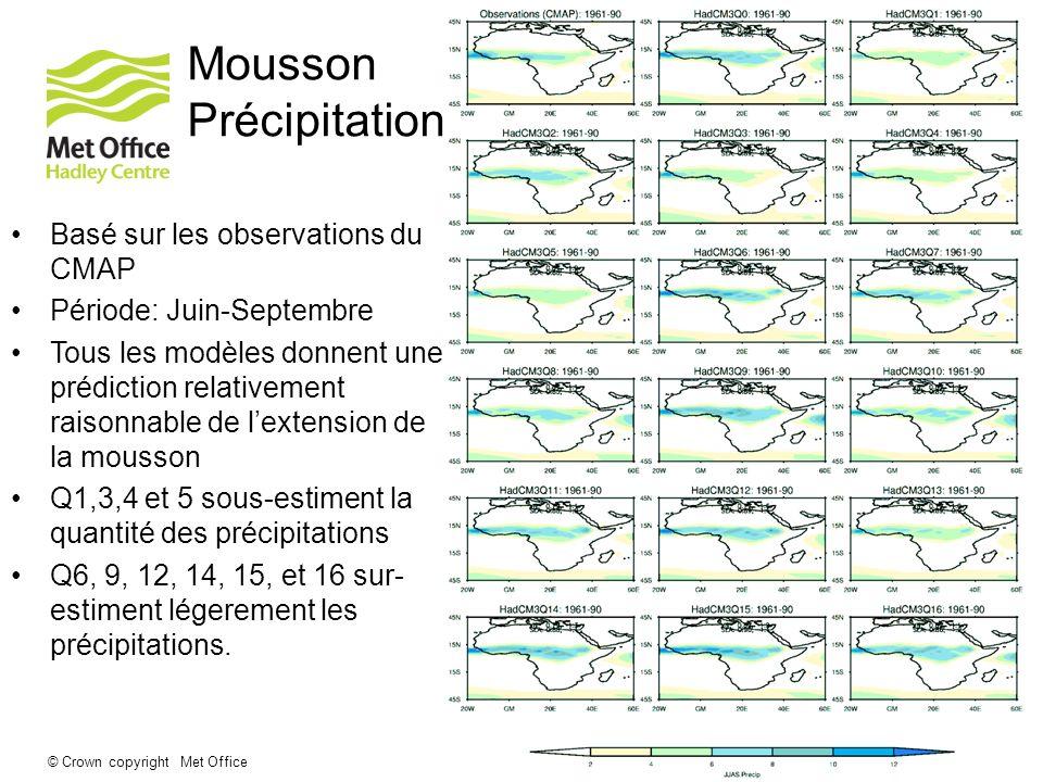 © Crown copyright Met Office Mousson Précipitation Basé sur les observations du CMAP Période: Juin-Septembre Tous les modèles donnent une prédiction r
