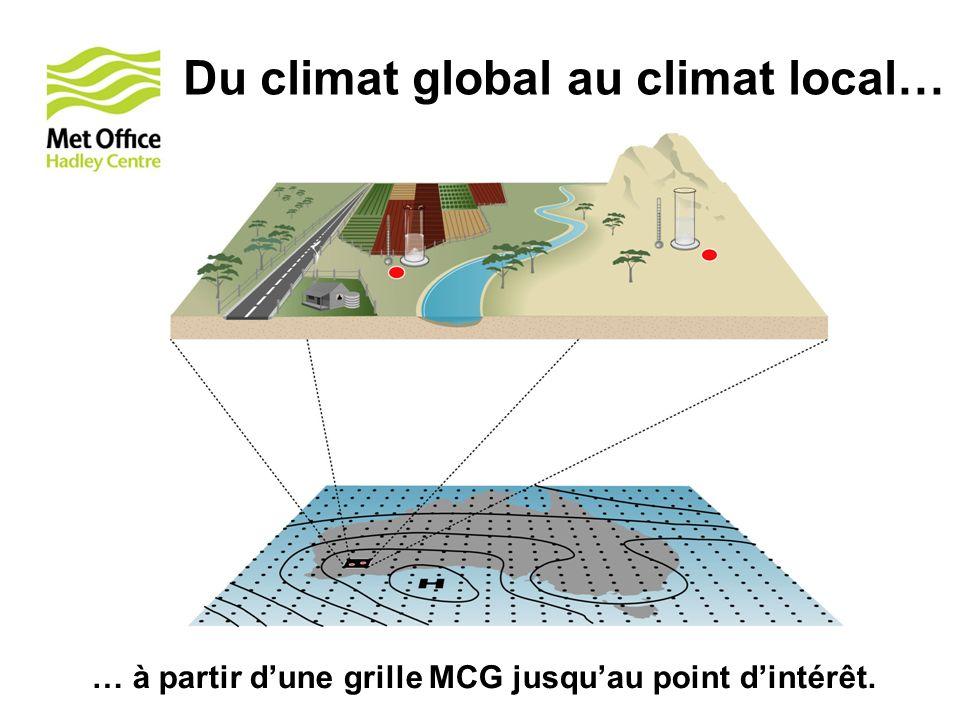 © Crown copyright Met Office Raison Principale: Les MCG manquent de détails à léchelle régionale à cause de la résolution trop grossière utilisée dans un grand nombre détudes du climat -> besoin de recourir à une échelle plus fine dérivée des MCG.
