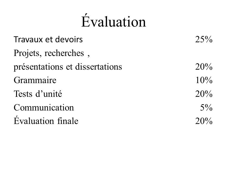 Évaluation Travaux et devoirs 25% Projets, recherches, présentations et dissertations20% Grammaire10% Tests dunité20% Communication 5% Évaluation finale20%