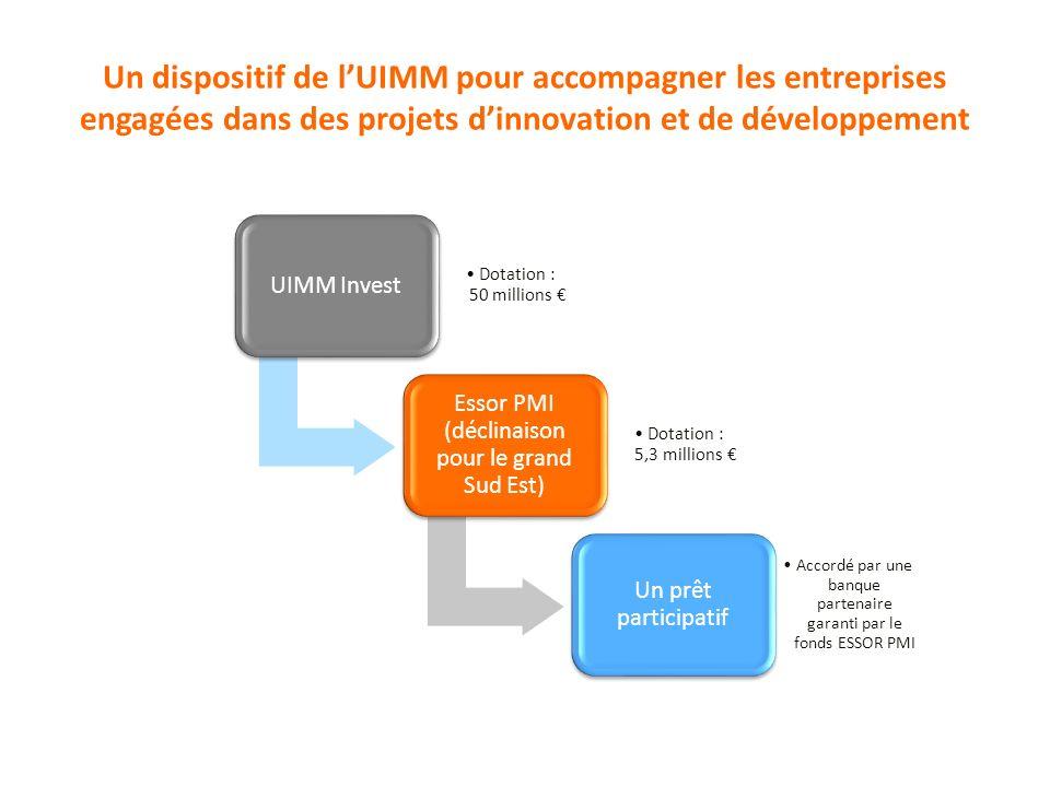 Un dispositif de lUIMM pour accompagner les entreprises engagées dans des projets dinnovation et de développement UIMM Invest Dotation : 50 millions E