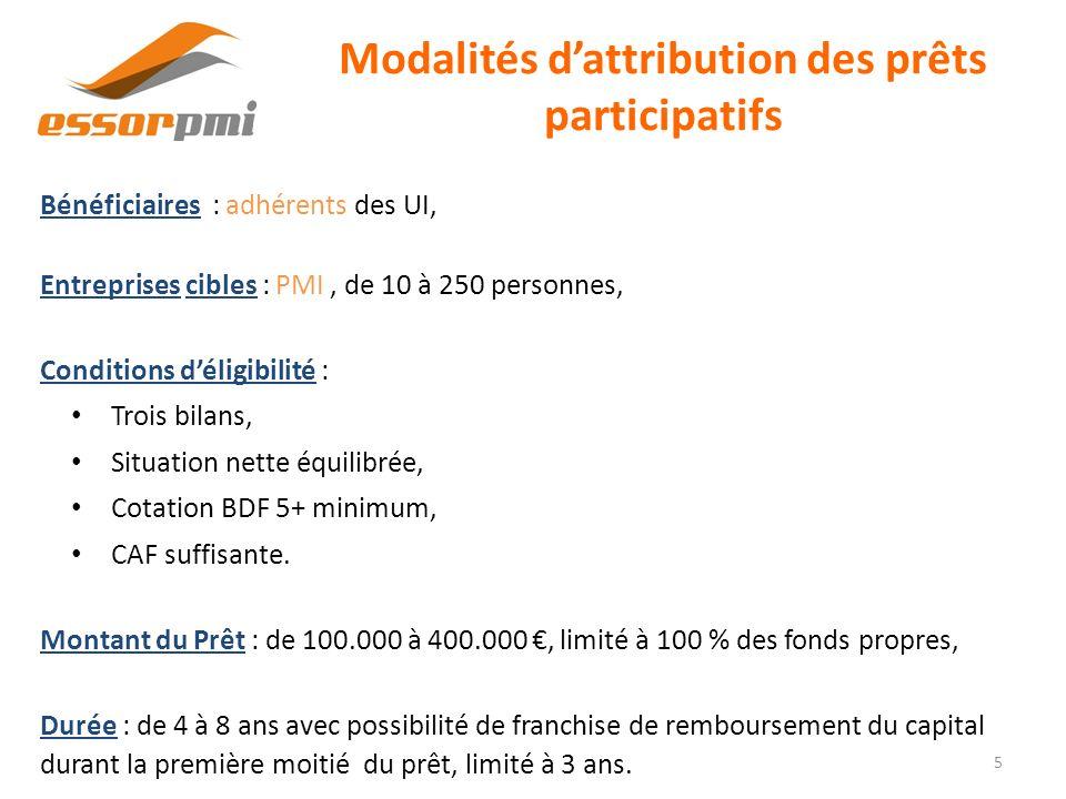 Modalités dattribution des prêts participatifs Bénéficiaires : adhérents des UI, Entreprises cibles : PMI, de 10 à 250 personnes, Conditions déligibil