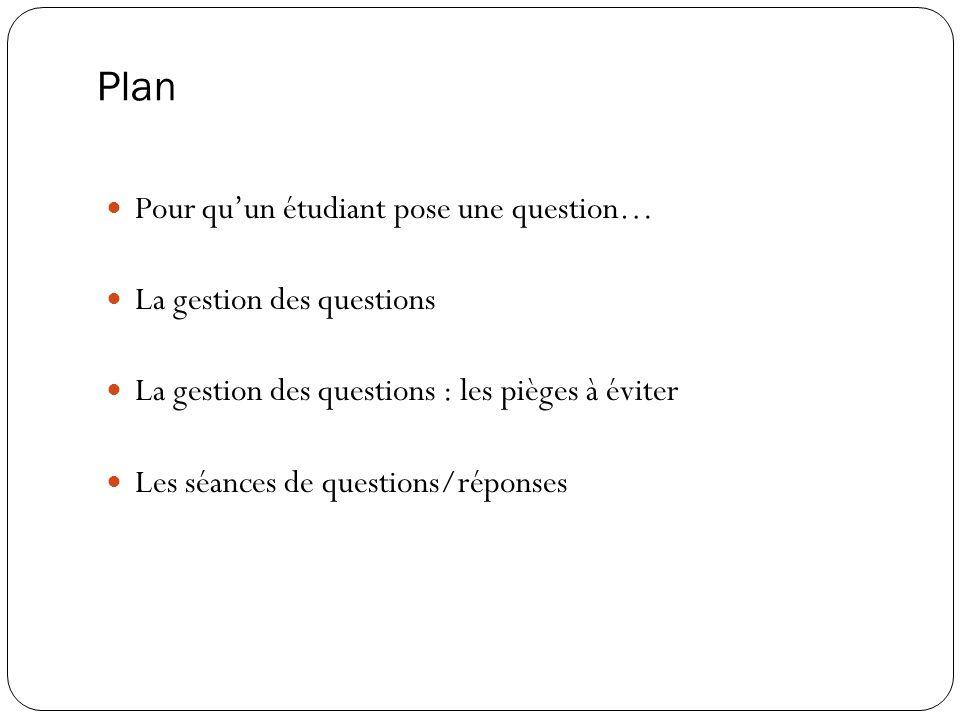 Plan Pour quun étudiant pose une question… La gestion des questions La gestion des questions : les pièges à éviter Les séances de questions/réponses