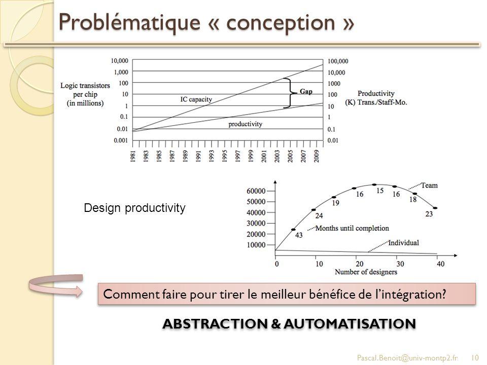 Problématique « conception » Pascal.Benoit@univ-montp2.fr10 Comment faire pour tirer le meilleur bénéfice de lintégration? ABSTRACTION & AUTOMATISATIO
