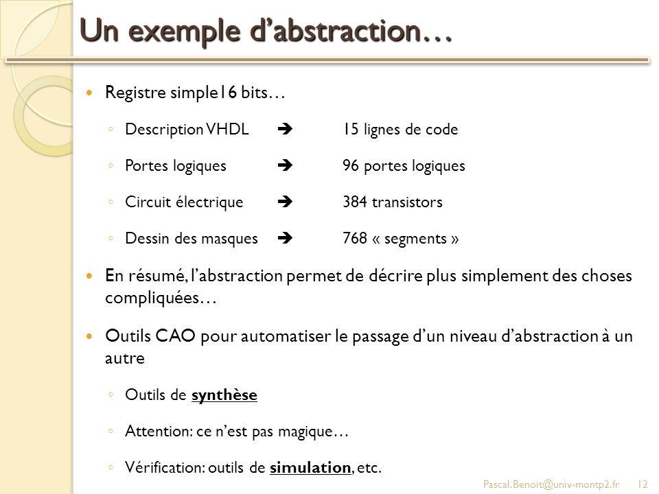 Un exemple dabstraction… Registre simple16 bits… Description VHDL 15 lignes de code Portes logiques 96 portes logiques Circuit électrique 384 transist