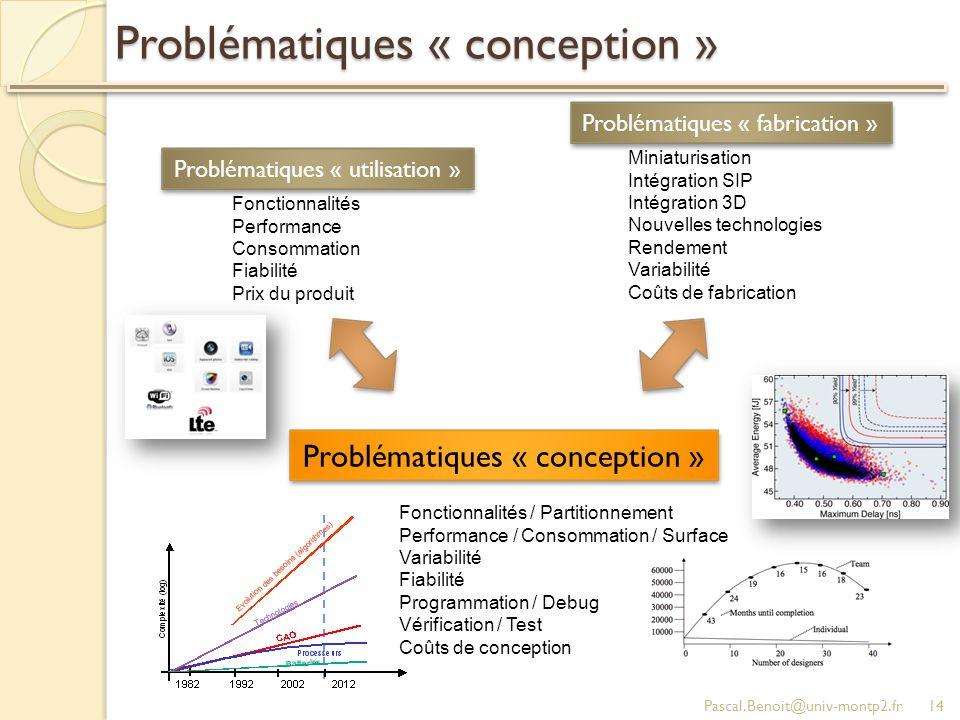 Problématiques « conception » Pascal.Benoit@univ-montp2.fr14 Miniaturisation Intégration SIP Intégration 3D Nouvelles technologies Rendement Variabili