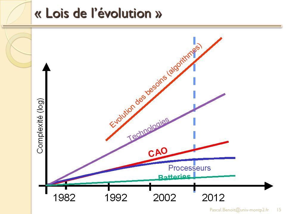 « Lois de lévolution » Pascal.Benoit@univ-montp2.fr15