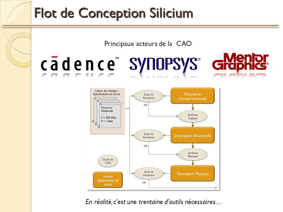 Flot de Conception Silicium Principaux acteurs de la CAO En réalité, cest une trentaine doutils nécessaires…