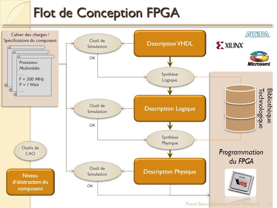 Programmation du FPGA Flot de Conception FPGA Pascal.Benoit@polytech.univ-montp2.fr27 Processeur Multimédia … F = 500 MHz P = 1 Watt … Cahier des char