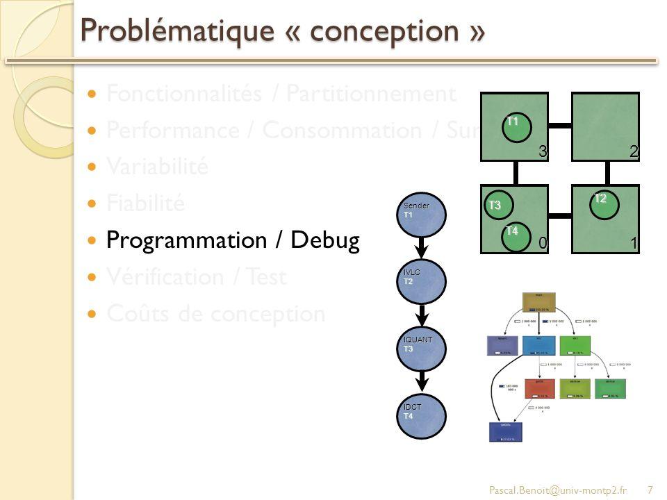 Logic Design Objectif: concevoir un composant SYNTHETISABLE Règles de design Naming Vendor independence IEEE standard types Commentaires IP Reuse Design synchrone Partitionnement RTL Pascal.Benoit@univ-montp2.fr38