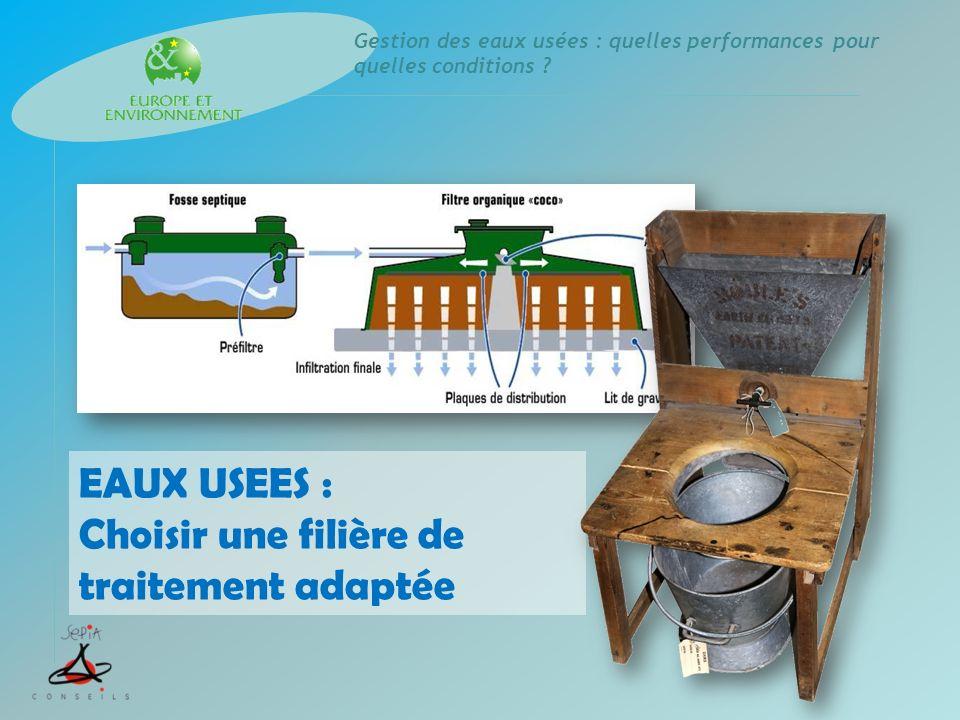 Gestion des eaux usées : quelles performances pour quelles conditions ? EAUX USEES : Choisir une filière de traitement adaptée