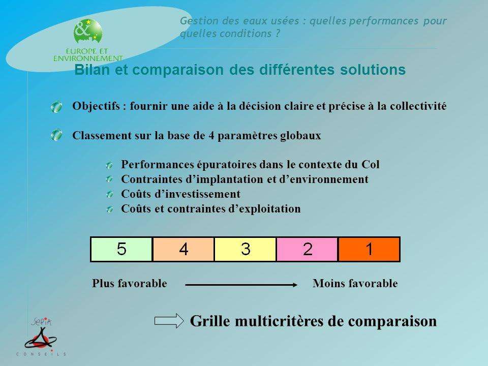 Gestion des eaux usées : quelles performances pour quelles conditions ? Bilan et comparaison des différentes solutions Objectifs : fournir une aide à