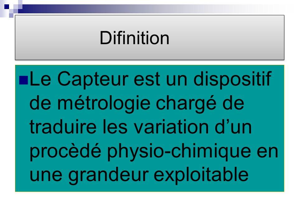 Difinition Le Capteur est un dispositif de métrologie chargé de traduire les variation dun procèdé physio-chimique en une grandeur exploitable