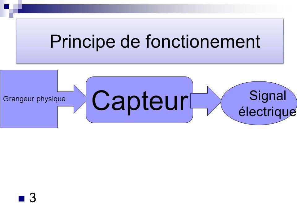 Principe de fonctionement Grangeur physique Capteur Signal électrique 3