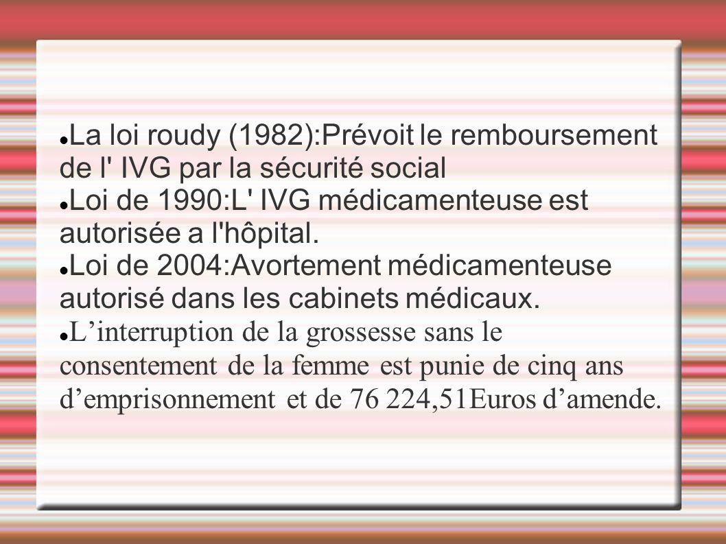 La loi roudy (1982):Prévoit le remboursement de l' IVG par la sécurité social Loi de 1990:L' IVG médicamenteuse est autorisée a l'hôpital. Loi de 2004