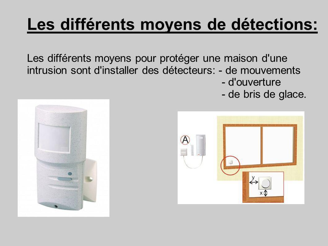 Les différents moyens de détections: Les différents moyens pour protéger une maison d'une intrusion sont d'installer des détecteurs: - de mouvements -
