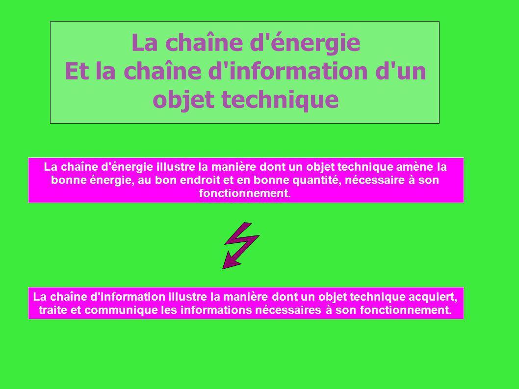 La chaîne d'énergie Et la chaîne d'information d'un objet technique La chaîne d'énergie illustre la manière dont un objet technique amène la bonne éne