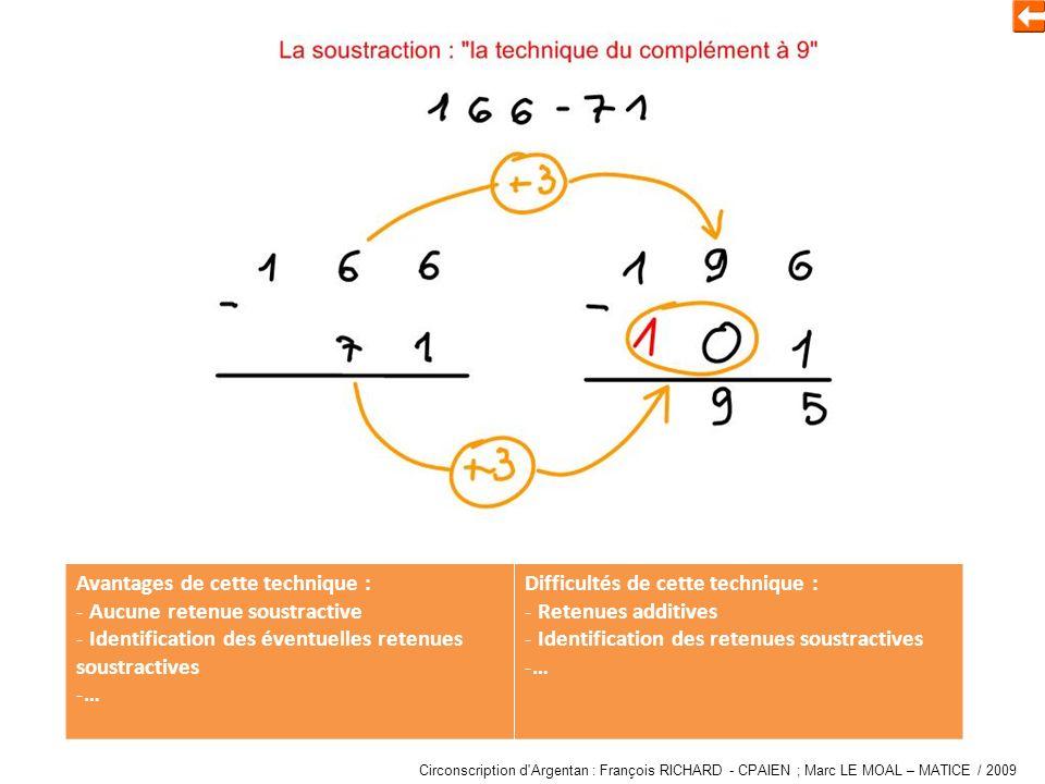 Soustraire en complétant à 9 Avantages de cette technique : - Aucune retenue soustractive - Identification des éventuelles retenues soustractives -… Difficultés de cette technique : - Retenues additives - Identification des retenues soustractives -… Circonscription d Argentan : François RICHARD - CPAIEN ; Marc LE MOAL – MATICE / 2009