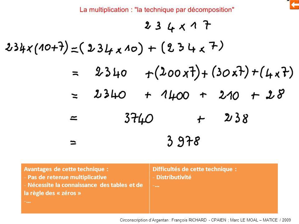 Multiplier en décomposant Avantages de cette technique : - Pas de retenue multiplicative - Nécessite la connaissance des tables et de la règle des « zéros » -… Difficultés de cette technique : - Distributivité -… Circonscription d Argentan : François RICHARD - CPAIEN ; Marc LE MOAL – MATICE / 2009