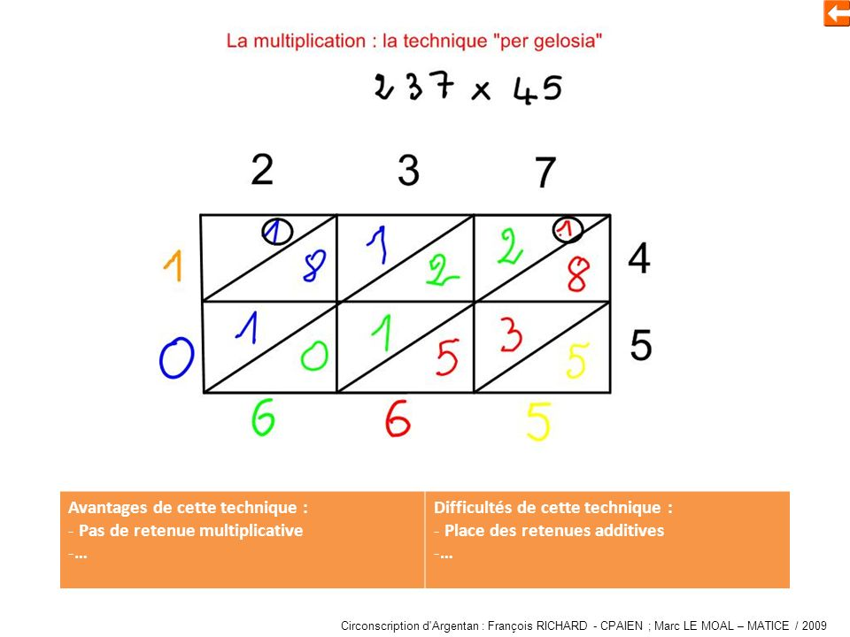 Multiplier « per Gelosia » Avantages de cette technique : - Pas de retenue multiplicative -… Difficultés de cette technique : - Place des retenues add