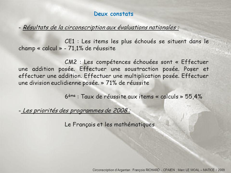 Deux constats - Résultats de la circonscription aux évaluations nationales : CE1 : Les items les plus échoués se situent dans le champ « calcul » - 71,1% de réussite CM2 : Les compétences échouées sont « Effectuer une addition posée.