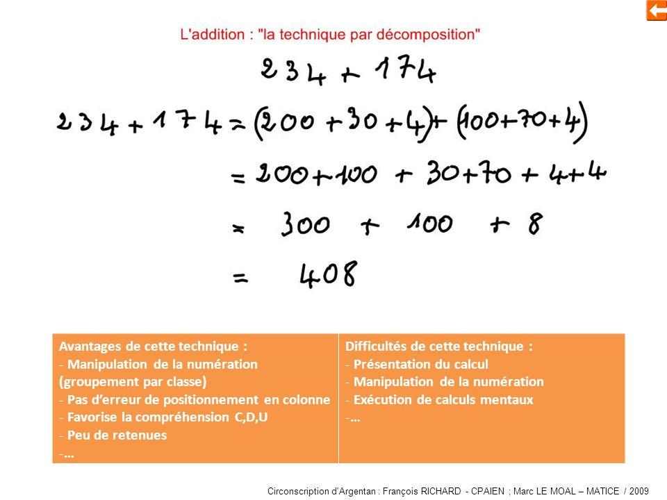 Multiplication égyptienne Avantages de cette technique : - Nutilise pas la technique multiplicative -… Difficultés de cette technique : - Complexité du procédé -… Circonscription d Argentan : François RICHARD - CPAIEN ; Marc LE MOAL – MATICE / 2009