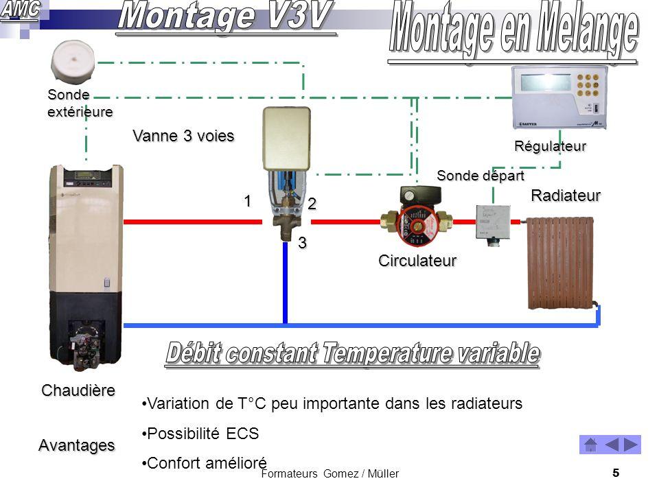 Formateurs Gomez / Müller4 Chaudière Circulateur Radiateur Thermostat dambiance ou TH Avantages Coût Simplicité de mise en oeuvre Inconvénients Différentiel de Température T°C chaudière si ECS