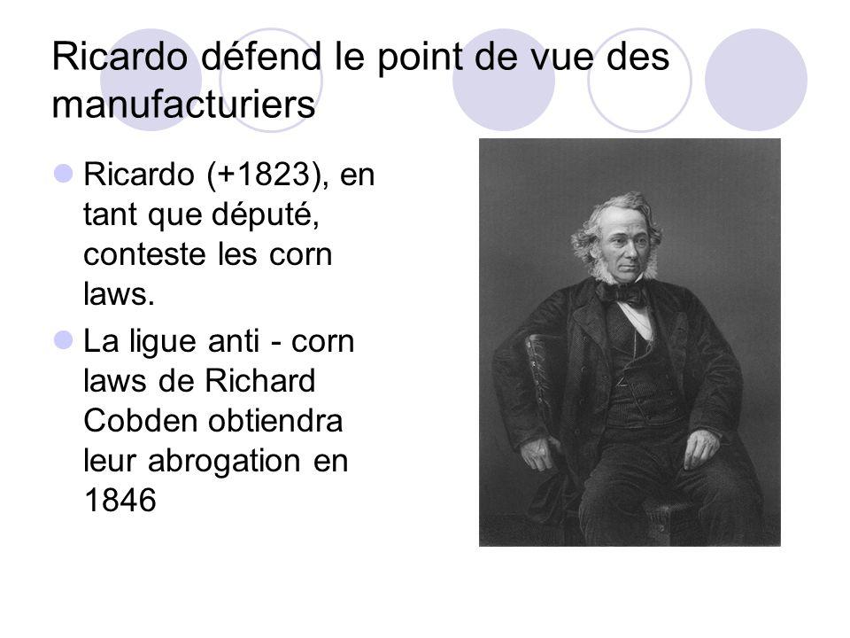 Ricardo défend le point de vue des manufacturiers Ricardo (+1823), en tant que député, conteste les corn laws. La ligue anti - corn laws de Richard Co