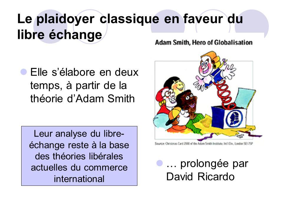 Le plaidoyer classique en faveur du libre échange Elle sélabore en deux temps, à partir de la théorie dAdam Smith … prolongée par David Ricardo Smith