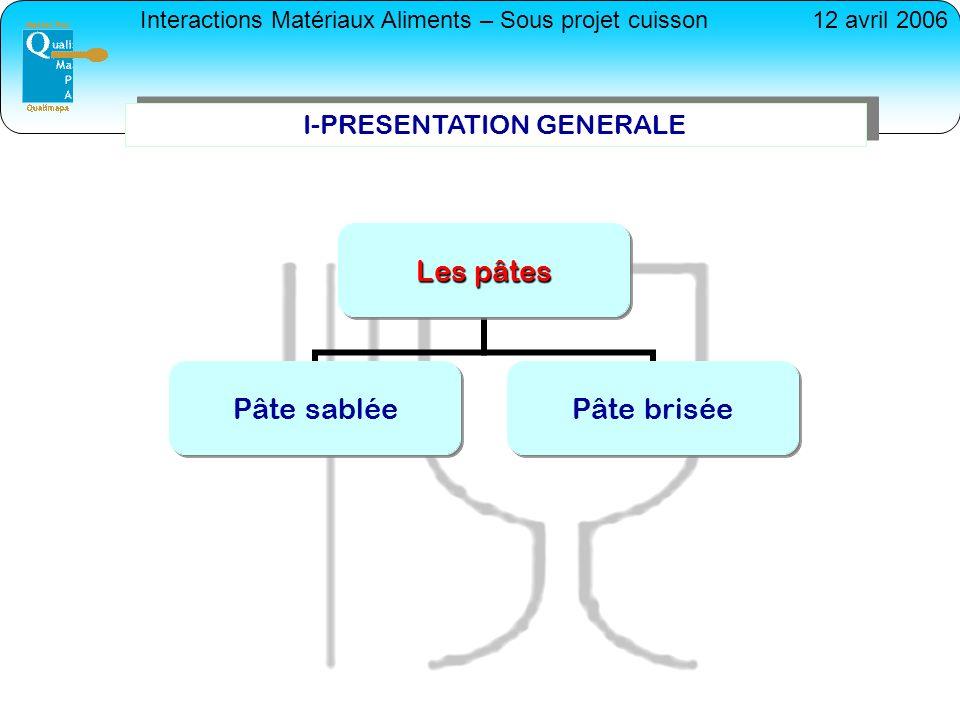 Interactions Matériaux Aliments – Sous projet cuisson12 avril 2006 Les pâtes Pâte sablée Pâte brisée I-PRESENTATION GENERALE
