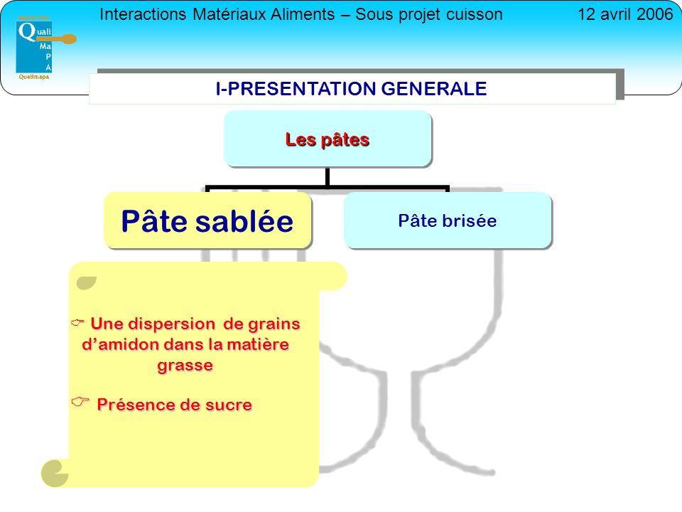 Interactions Matériaux Aliments – Sous projet cuisson12 avril 2006 Les pâtes Pâte sablée Pâte brisée Une dispersion de grains damidon dans la matière